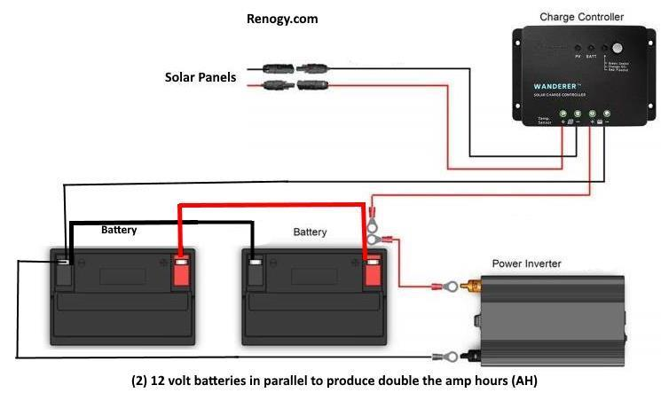 12 volt batteries in parallel Renogy