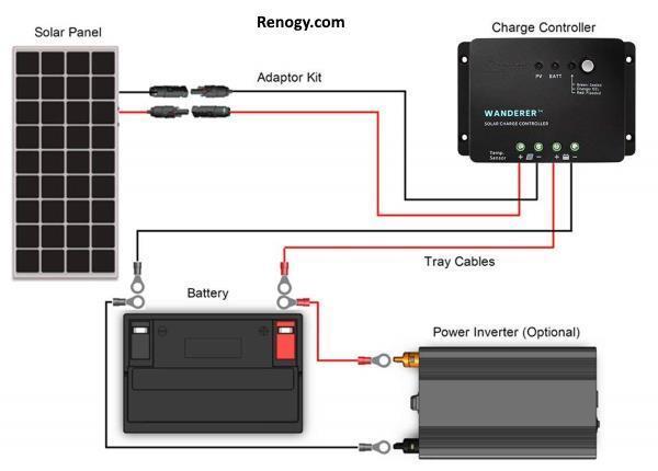 12 volt to 110 volt power inverters by Florida Prepper